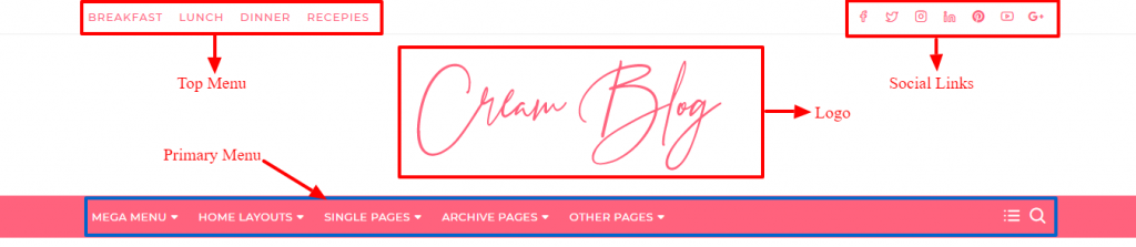 Cream Blog Theme Documentation 8